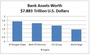 bank-assets