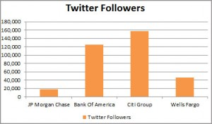 twitter-followers