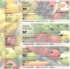 Click on Fresh Produce Designer Deskset Checks For More Details